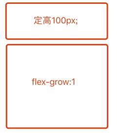 弹性盒子flex-grow:1压缩其他定值的部分高度解决办法